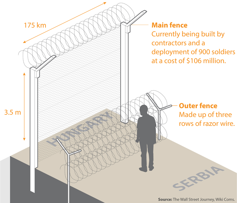 Prison Fence At Night: Radio Free Europe/Radio Liberty